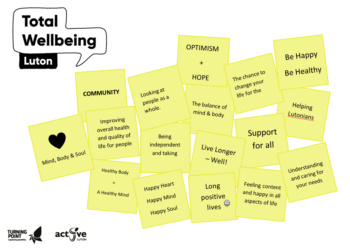 Total wellbeing post it notes